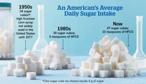 sugar-628x363-PV0413